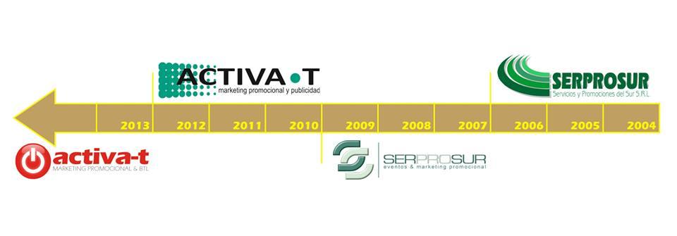 Evolución de nuestra Empresa